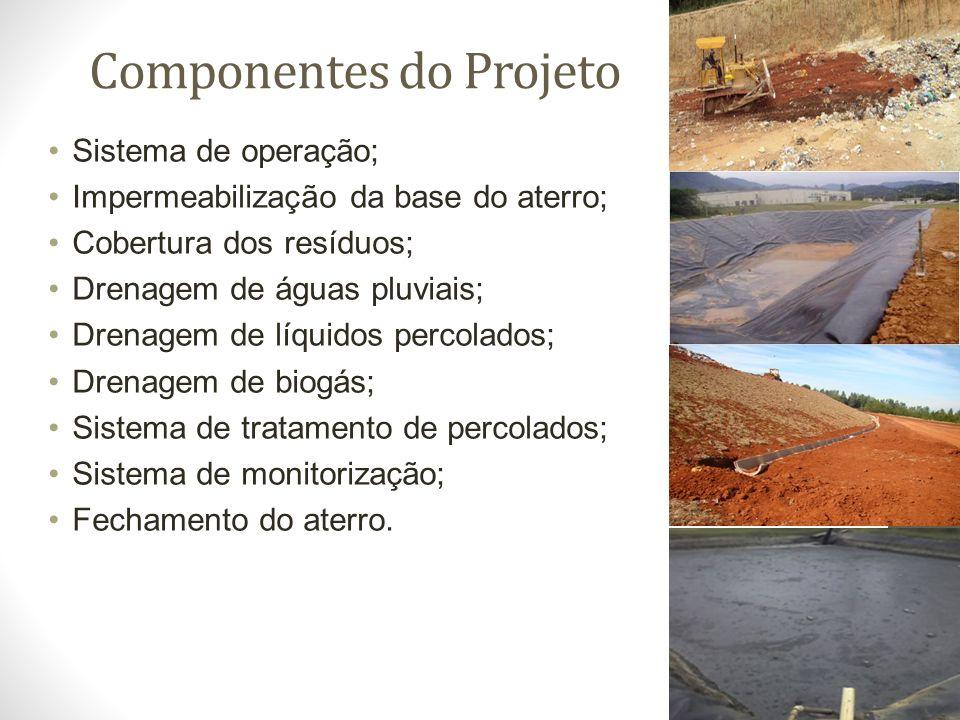 Componentes do Projeto Sistema de operação; Impermeabilização da base do aterro; Cobertura dos resíduos; Drenagem de águas pluviais; Drenagem de líquidos percolados; Drenagem de biogás; Sistema de tratamento de percolados; Sistema de monitorização; Fechamento do aterro.