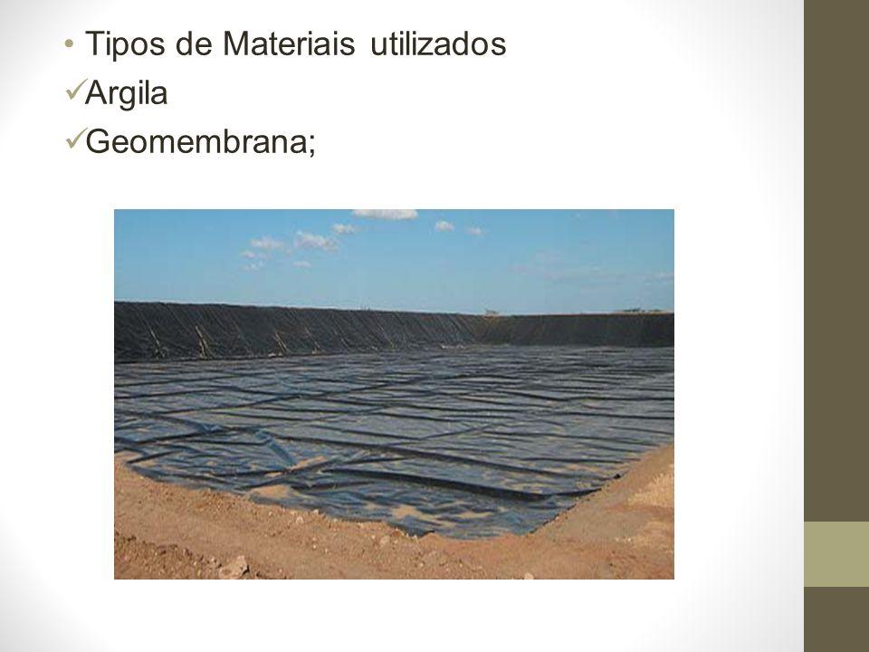Tipos de Materiais utilizados Argila Geomembrana;