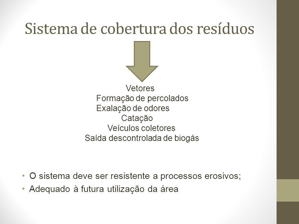 Sistema de cobertura dos resíduos O sistema deve ser resistente a processos erosivos; Adequado à futura utilização da área Vetores Formação de percolados Exalação de odores Catação Veículos coletores Saída descontrolada de biogás