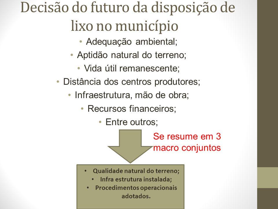 Avaliação do atual local de disposição de lixo do município O local poderá continuar sendo utilizado como área de disposição.