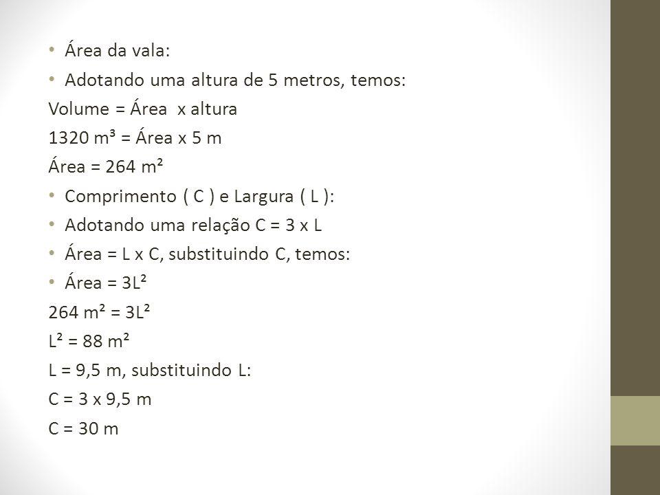 Área da vala: Adotando uma altura de 5 metros, temos: Volume = Área x altura 1320 m³ = Área x 5 m Área = 264 m² Comprimento ( C ) e Largura ( L ): Adotando uma relação C = 3 x L Área = L x C, substituindo C, temos: Área = 3L² 264 m² = 3L² L² = 88 m² L = 9,5 m, substituindo L: C = 3 x 9,5 m C = 30 m