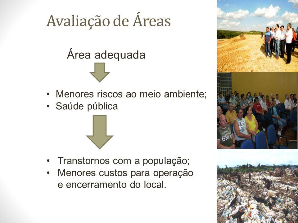 Avaliação de Áreas Área adequada Menores riscos ao meio ambiente; Saúde pública Transtornos com a população; Menores custos para operação e encerramento do local.