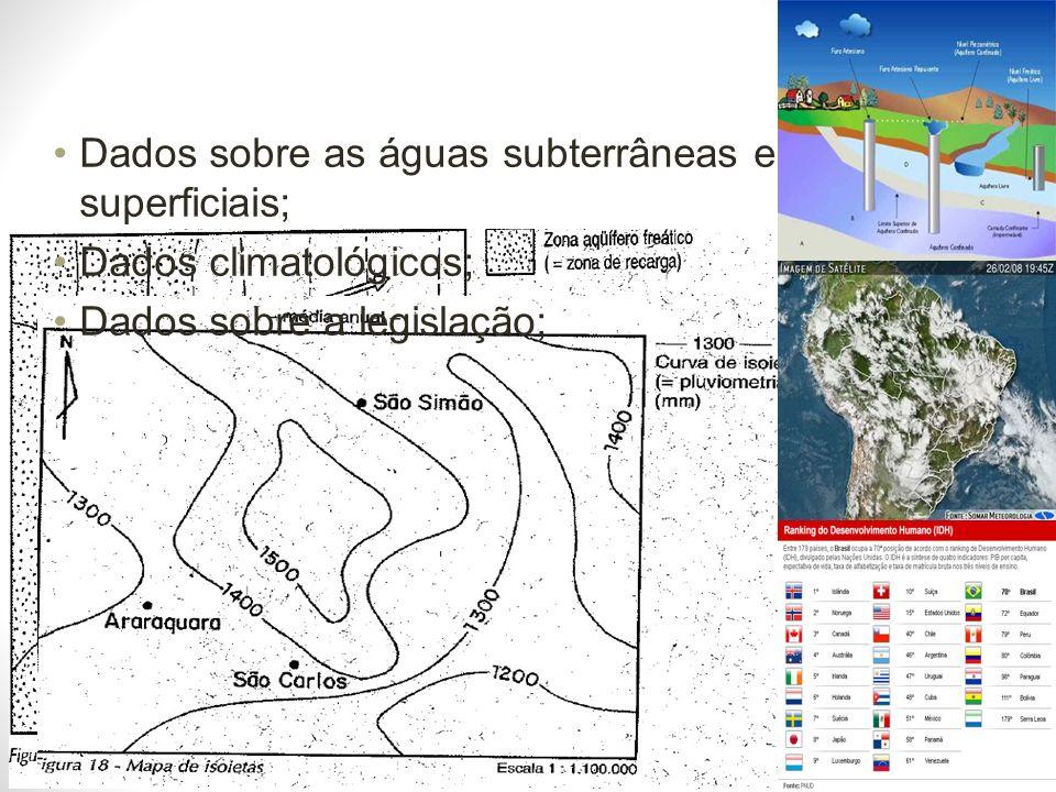 Devem ser definidas: Inclinações ou caimentos; Posições e geometrias das estruturas hidráulicas.