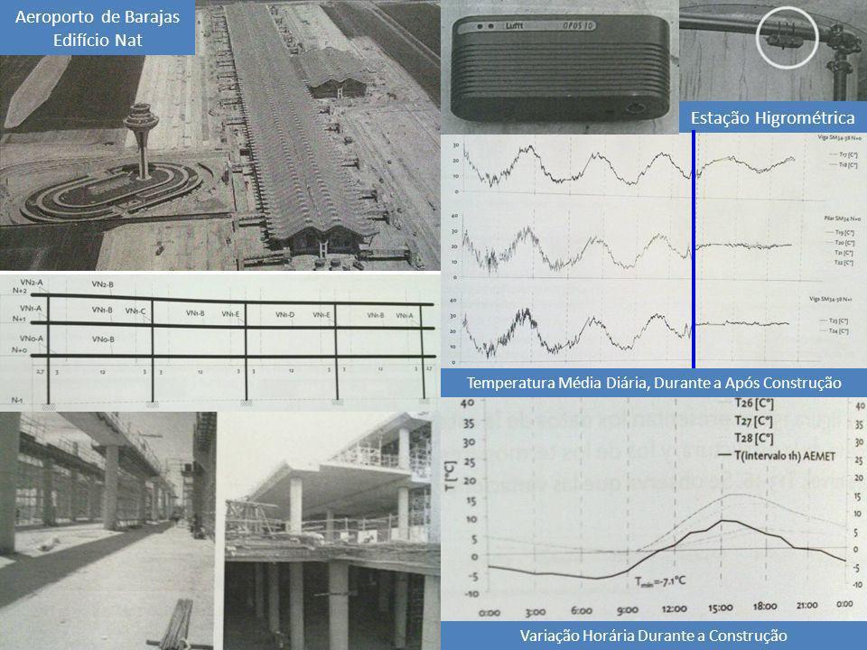 10 Estação Higrométrica Aeroporto de Barajas Edifício Nat Temperatura Média Diária, Durante a Após Construção Variação Horária Durante a Construção