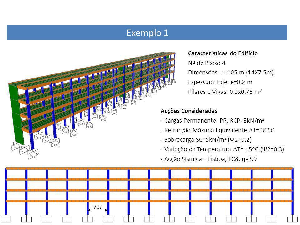 14 Exemplo 1 Características do Edifício Nº de Pisos: 4 Dimensões: L=105 m (14X7.5m) Espessura Laje: e=0.2 m Pilares e Vigas: 0.3x0.75 m 2 Acções Cons