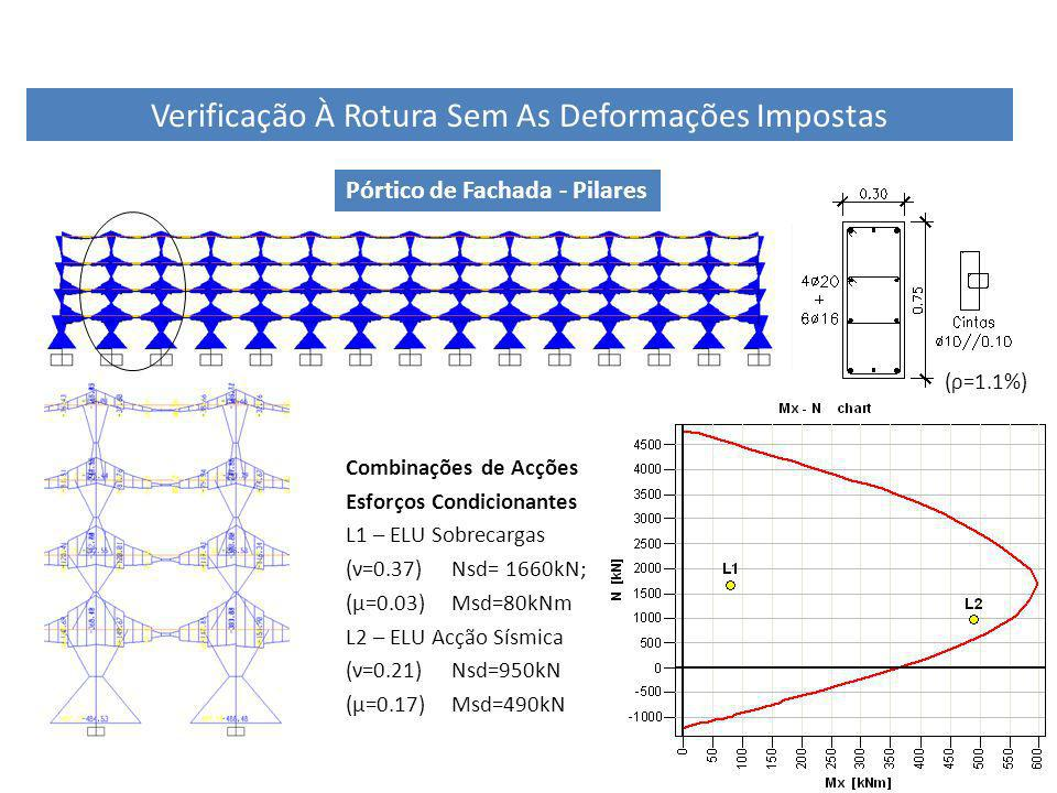 15 Verificação À Rotura Sem As Deformações Impostas Combinações de Acções Esforços Condicionantes L1 – ELU Sobrecargas (ν=0.37)Nsd= 1660kN; (μ=0.03)Ms