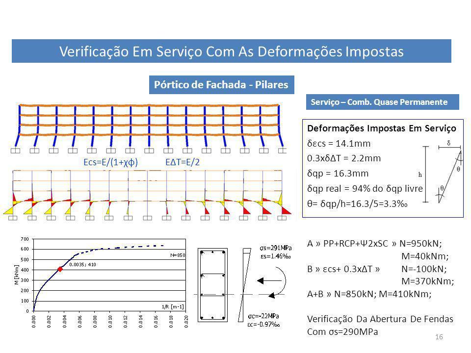 16 Verificação Em Serviço Com As Deformações Impostas Deformações Impostas Em Serviço δεcs = 14.1mm 0.3xδΔT = 2.2mm δqp = 16.3mm δqp real = 94% do δqp