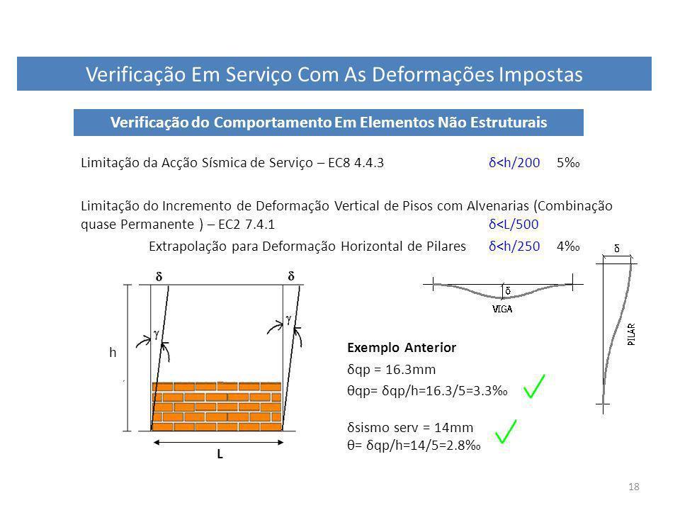18 Verificação Em Serviço Com As Deformações Impostas Verificação do Comportamento Em Elementos Não Estruturais Limitação da Acção Sísmica de Serviço