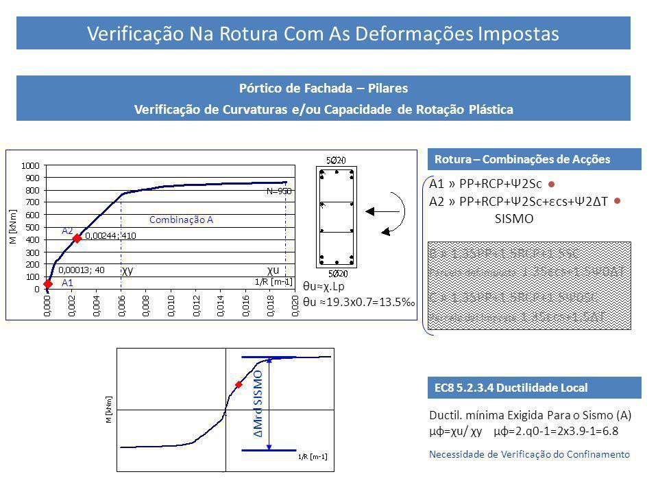 ΔMrd SISMO Verificação Na Rotura Com As Deformações Impostas Pórtico de Fachada – Pilares Verificação de Curvaturas e/ou Capacidade de Rotação Plástic