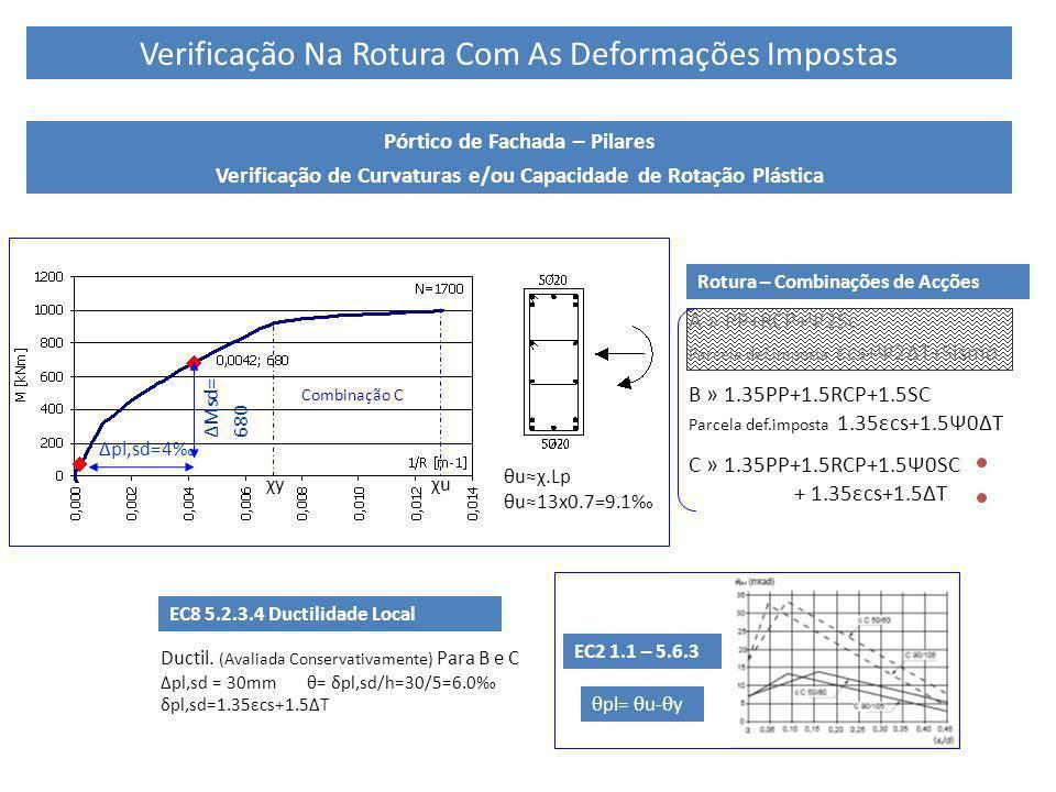 20 Verificação Na Rotura Com As Deformações Impostas EC8 5.2.3.4 Ductilidade Local Ductil. (Avaliada Conservativamente) Para B e C Δpl,sd = 30mm θ= δp