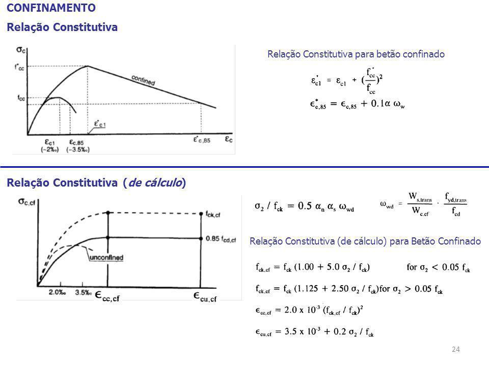 24 CONFINAMENTO Relação Constitutiva Relação Constitutiva para betão confinado Relação Constitutiva (de cálculo) Relação Constitutiva (de cálculo) par