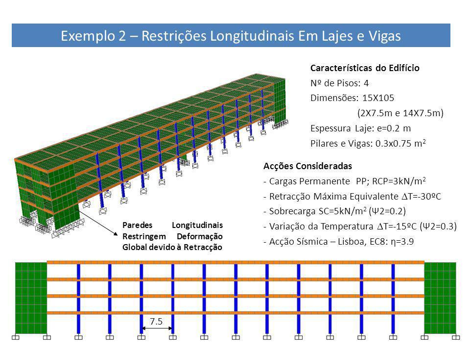 26 Exemplo 2 – Restrições Longitudinais Em Lajes e Vigas Características do Edifício Nº de Pisos: 4 Dimensões: 15X105 (2X7.5m e 14X7.5m) Espessura Laj