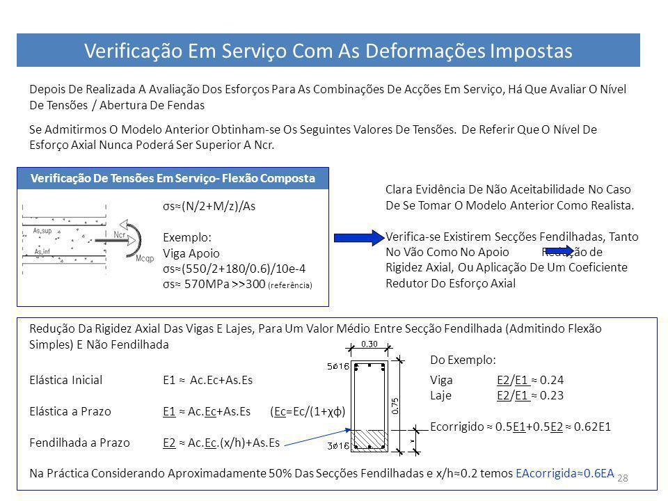 28 Verificação Em Serviço Com As Deformações Impostas σs(N/2+M/z)/As Exemplo: Viga Apoio σs(550/2+180/0.6)/10e-4 σs 570MPa >>300 (referência) Verifica
