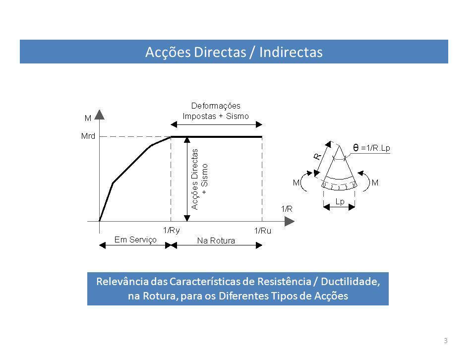 14 Exemplo 1 Características do Edifício Nº de Pisos: 4 Dimensões: L=105 m (14X7.5m) Espessura Laje: e=0.2 m Pilares e Vigas: 0.3x0.75 m 2 Acções Consideradas - Cargas Permanente PP; RCP=3kN/m 2 - Retracção Máxima Equivalente T=-30ºC - Sobrecarga SC=5kN/m 2 (Ψ2=0.2) - Variação da Temperatura T=-15ºC (Ψ2=0.3) - Acção Sísmica – Lisboa, EC8: η=3.9 7.5