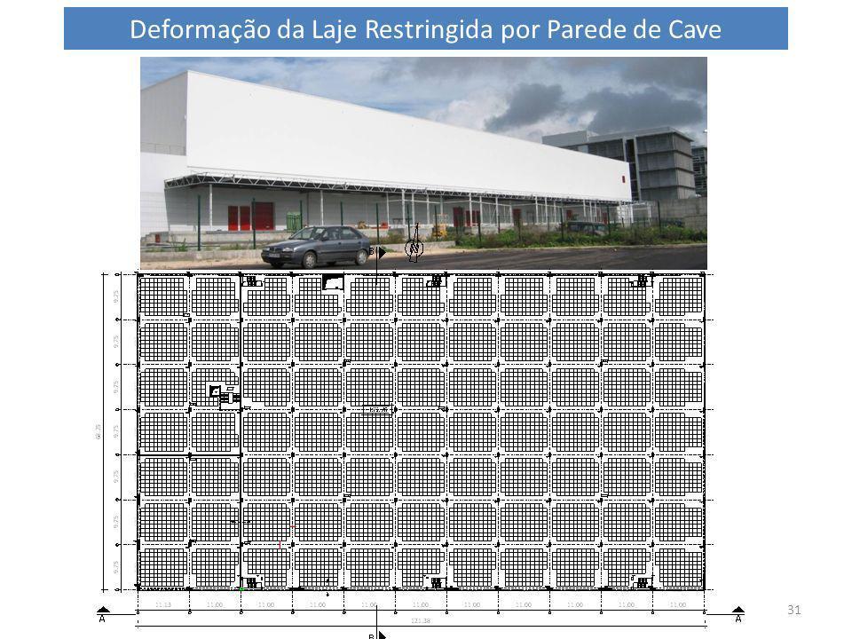 31 Deformação da Laje Restringida por Parede de Cave