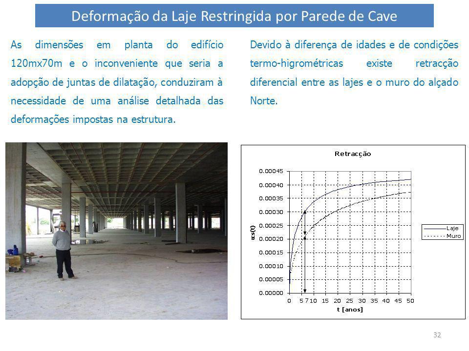 32 Devido à diferença de idades e de condições termo-higrométricas existe retracção diferencial entre as lajes e o muro do alçado Norte. As dimensões