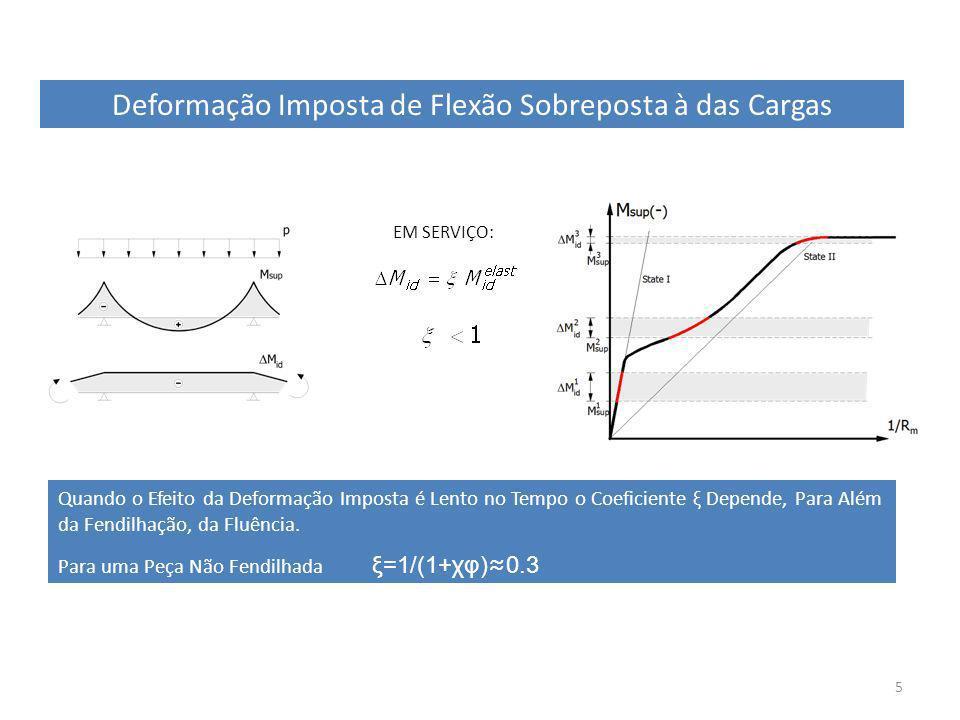 5 Deformação Imposta de Flexão Sobreposta à das Cargas EM SERVIÇO: Quando o Efeito da Deformação Imposta é Lento no Tempo o Coeficiente ξ Depende, Par