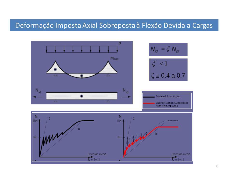 27 Deformações Impostas Em Serviço δqp real = 9mm δqp real = 52% do δqp livre Cqp » PP+RCP+Ψ2xSC+ ε cs+ 0.3xΔT Verificação Em Serviço Com As Deformações Impostas Esforço Axial Quase Permanente Deformação Quase Permanente Esforço Axial Quase Permanente Vigas Nqp 550kN (2.4MPa) Mqp Apoio= 180kNm Mqp Vão=70kNm Lajes Nqp=530kN/m (2.7MPa) Mqp Apoio=18kNm Mqp Vão=15kNm Serviço – Comb.