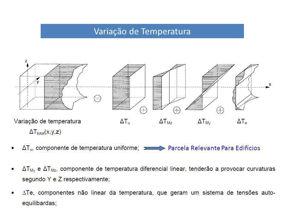 9 Variação de Temperatura Parcela Uniforme: variações anuais de temperatura em relação à temperatura média anual do local.
