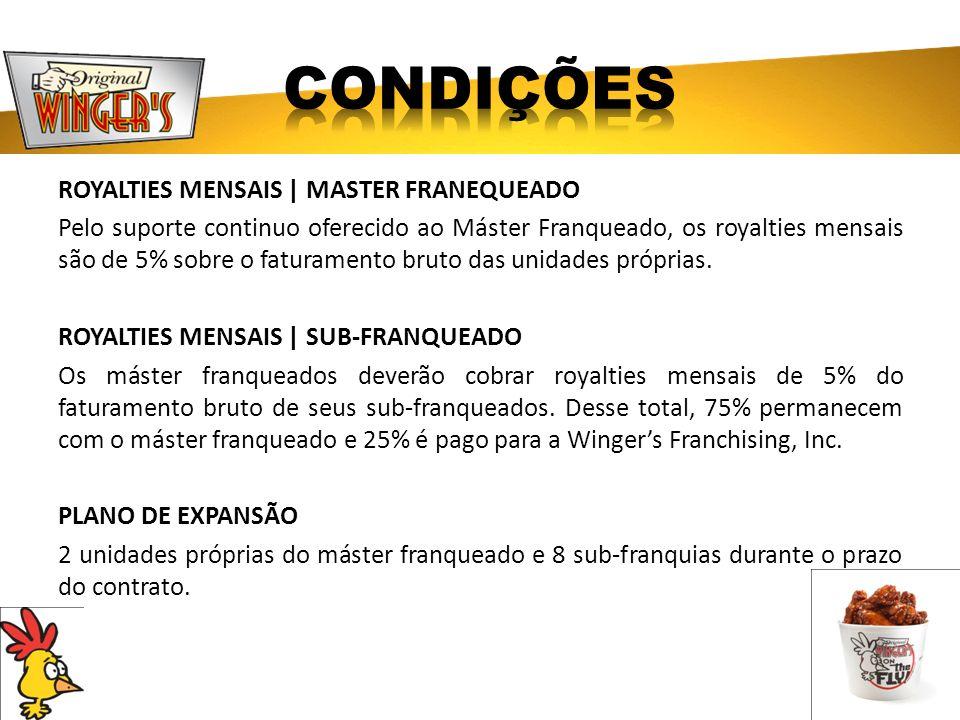 ROYALTIES MENSAIS | MASTER FRANEQUEADO Pelo suporte continuo oferecido ao Máster Franqueado, os royalties mensais são de 5% sobre o faturamento bruto
