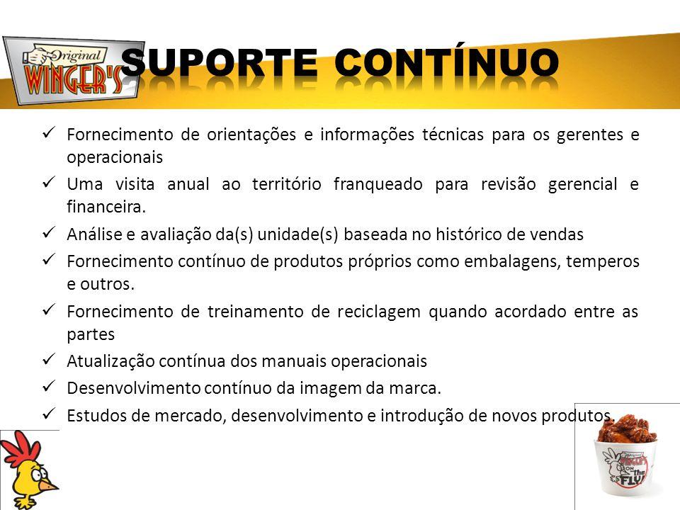 A Wingers oferece 2 formatos da franquia para o Brasil: 1.MASTER FRANQUIA NACIONAL OU REGIONAL A Wingers está selecionando interessados em montar a master franquia no Brasil.
