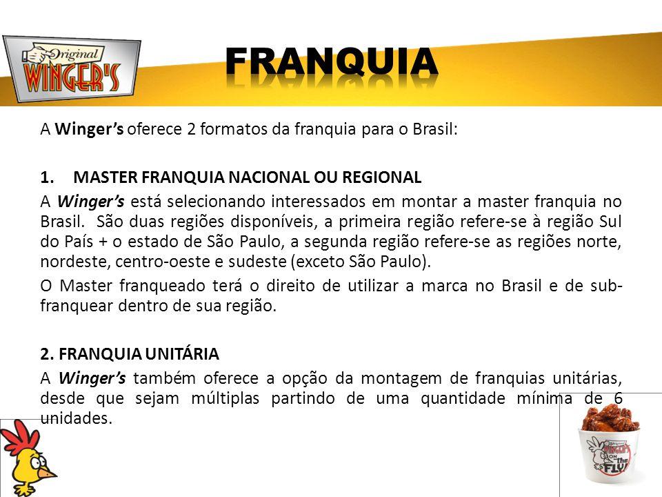 A Wingers oferece 2 formatos da franquia para o Brasil: 1.MASTER FRANQUIA NACIONAL OU REGIONAL A Wingers está selecionando interessados em montar a ma