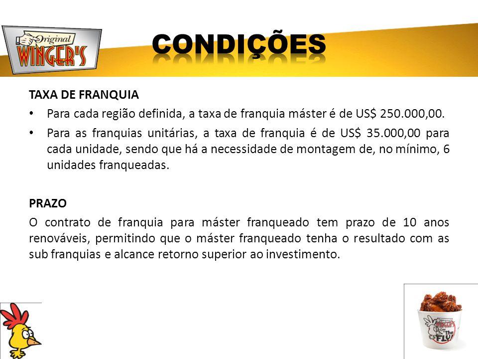 TAXA DE FRANQUIA Para cada região definida, a taxa de franquia máster é de US$ 250.000,00. Para as franquias unitárias, a taxa de franquia é de US$ 35