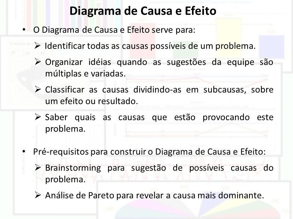 Diagrama de Causa e Efeito O Diagrama de Causa e Efeito serve para: Identificar todas as causas possíveis de um problema. Organizar idéias quando as s