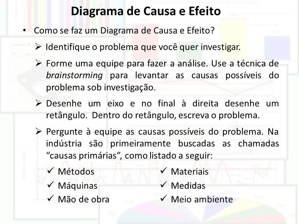 Diagrama de Causa e Efeito Como se faz um Diagrama de Causa e Efeito? Identifique o problema que você quer investigar. Forme uma equipe para fazer a a