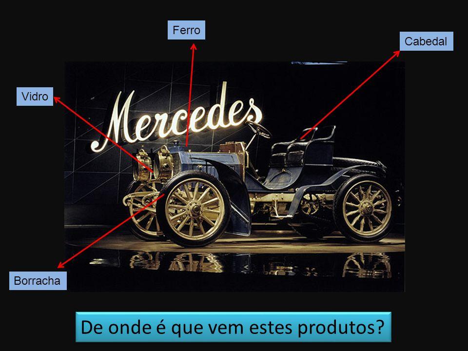 Borracha Cabedal De onde é que vem estes produtos? Ferro Vidro