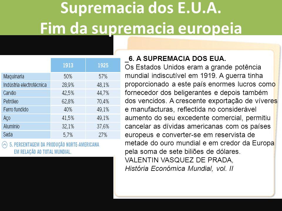 Supremacia dos E.U.A.Fim da supremacia europeia _6.