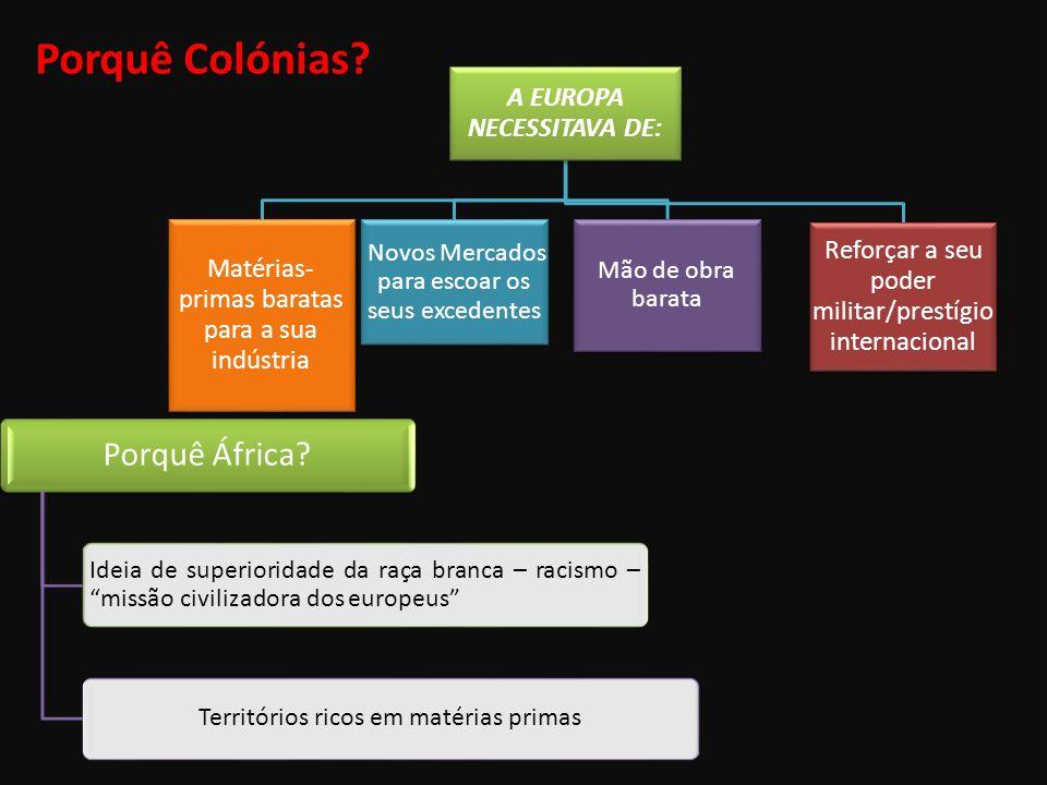 Porquê Colónias.