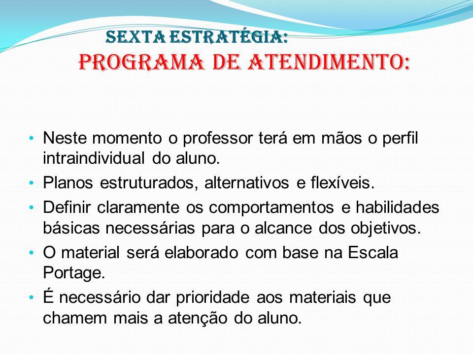 Sexta estratégia: Programa de atendimento: Neste momento o professor terá em mãos o perfil intraindividual do aluno. Planos estruturados, alternativos