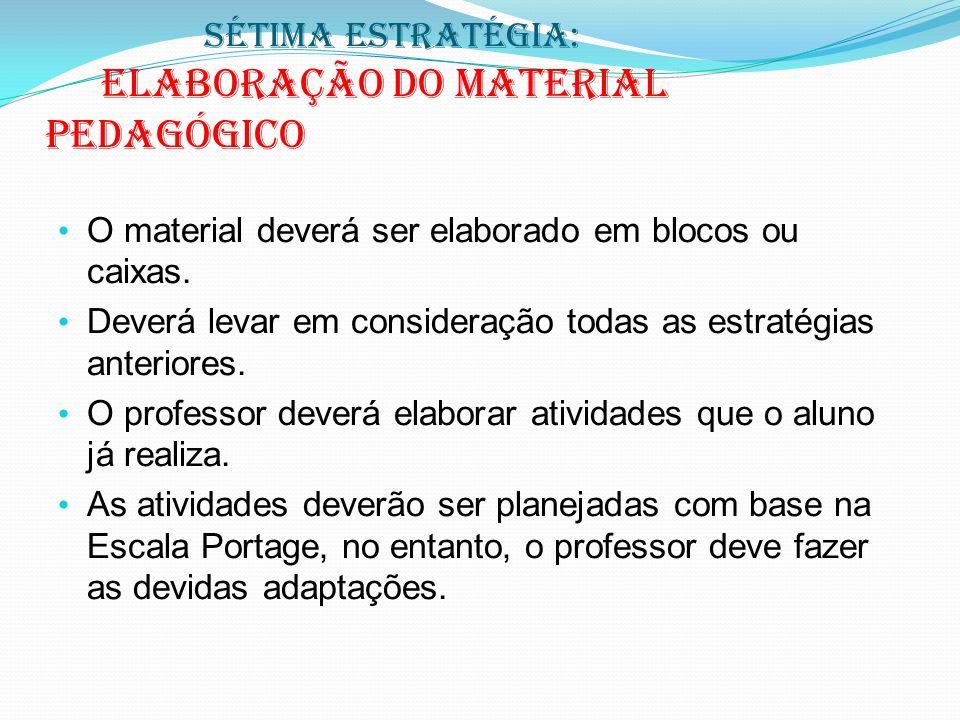 Sétima estratégia: Elaboração do material pedagógico O material deverá ser elaborado em blocos ou caixas.