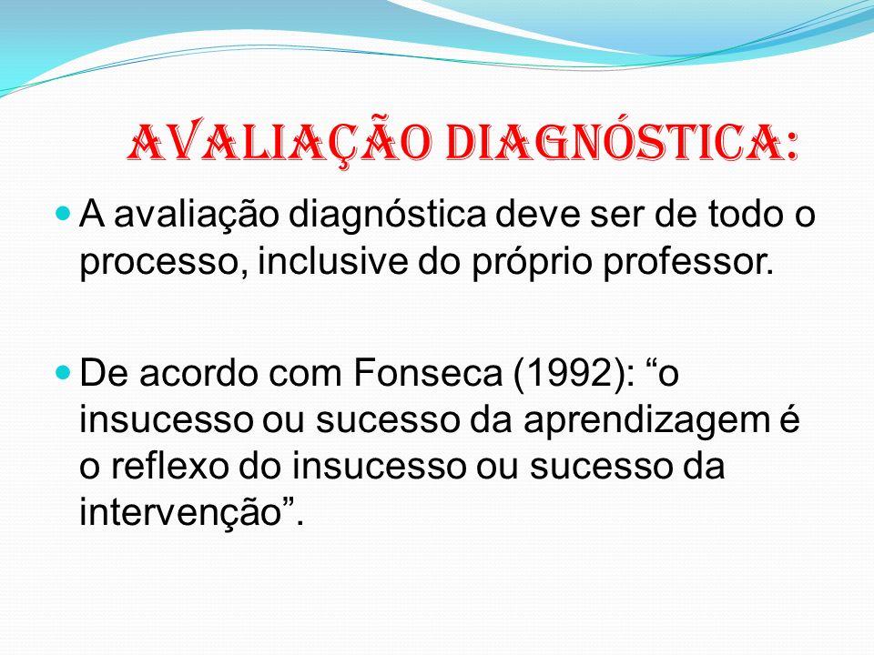 Avaliação diagnóstica: A avaliação diagnóstica deve ser de todo o processo, inclusive do próprio professor. De acordo com Fonseca (1992): o insucesso
