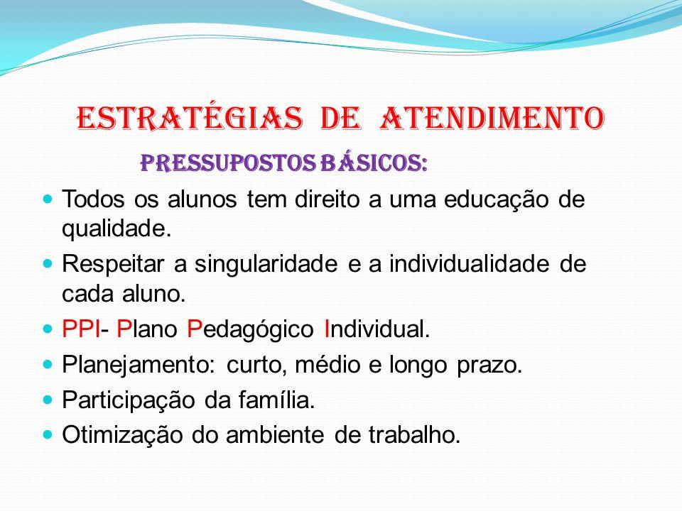 ESTRATÉGIAS DE ATENDIMENTO Pressupostos básicos: Todos os alunos tem direito a uma educação de qualidade.