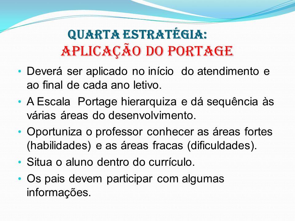 Quarta estratégia: Aplicação do Portage Deverá ser aplicado no início do atendimento e ao final de cada ano letivo.