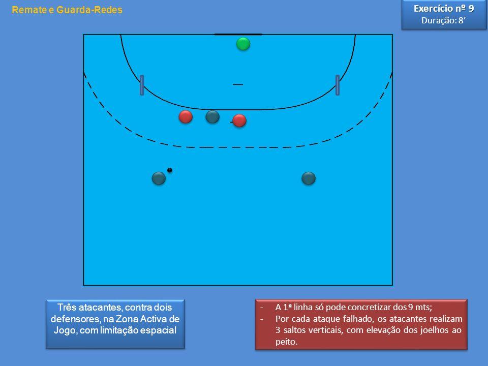 Três atacantes, contra dois defensores, na Zona Activa de Jogo, com limitação espacial -A 1ª linha só pode concretizar dos 9 mts; -Por cada ataque fal
