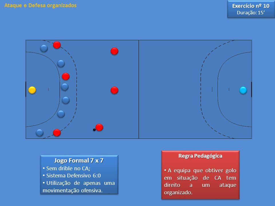 Jogo Formal 7 x 7 Sem drible no CA; Sistema Defensivo 6:0 Utilização de apenas uma movimentação ofensiva. Jogo Formal 7 x 7 Sem drible no CA; Sistema