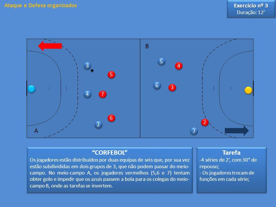 2 2 3 3 4 4 3 3 4 4 2 2 Exercício nº 3 Duração: 12 Exercício nº 3 Duração: 12 Ataque e Defesa organizados 7 7 6 6 5 5 5 5 6 6 7 7 CORFEBOL Os jogadore