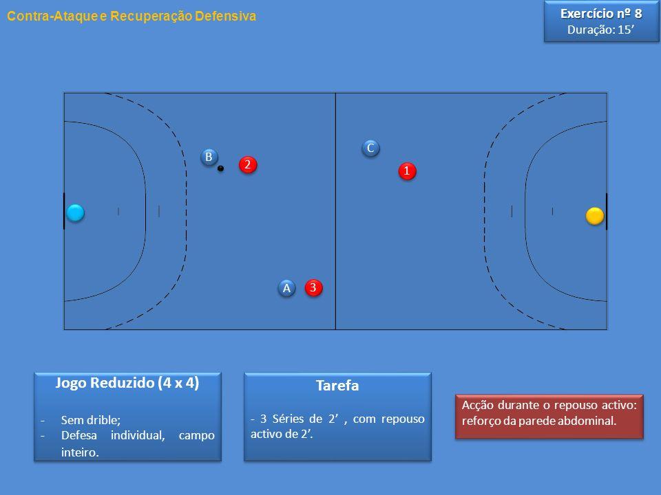 Jogo Reduzido (4 x 4) -Sem drible; -Defesa individual, campo inteiro. Jogo Reduzido (4 x 4) -Sem drible; -Defesa individual, campo inteiro. A A B B 1