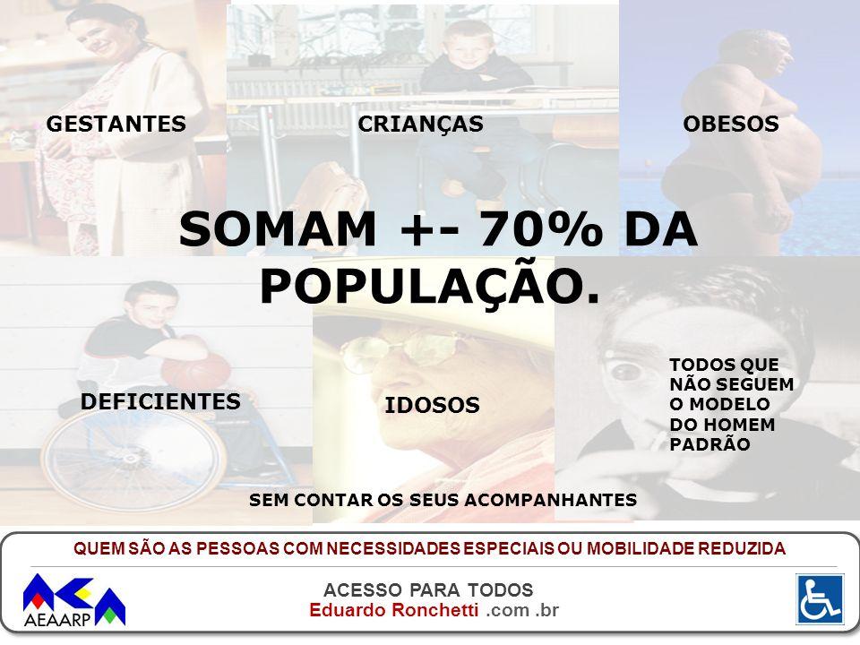 ACESSO PARA TODOS Eduardo Ronchetti.com.br QUEM SÃO AS PESSOAS COM NECESSIDADES ESPECIAIS OU MOBILIDADE REDUZIDA IDOSOS SOMAM +- 70% DA POPULAÇÃO. GES