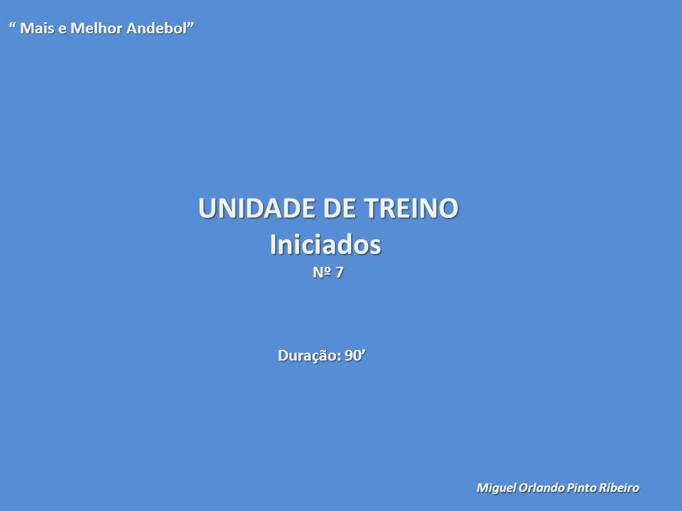 UNIDADE DE TREINO Iniciados Nº 7 Mais e Melhor Andebol Mais e Melhor Andebol Miguel Orlando Pinto Ribeiro Duração: 90