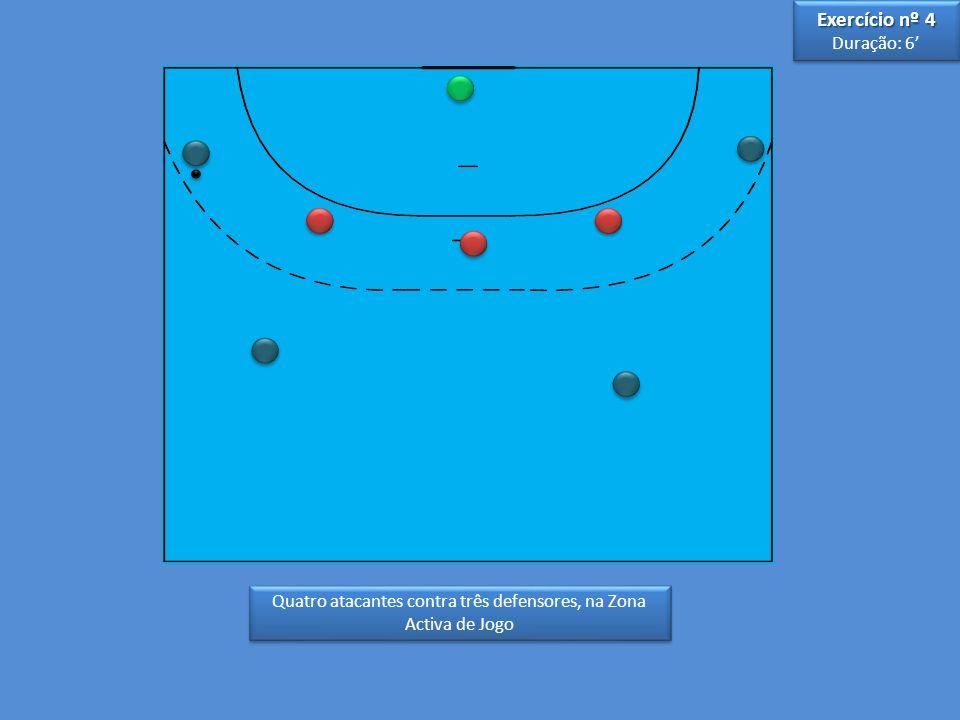 Quatro atacantes contra três defensores, na Zona Activa de Jogo Exercício nº 4 Duração: 6 Exercício nº 4 Duração: 6
