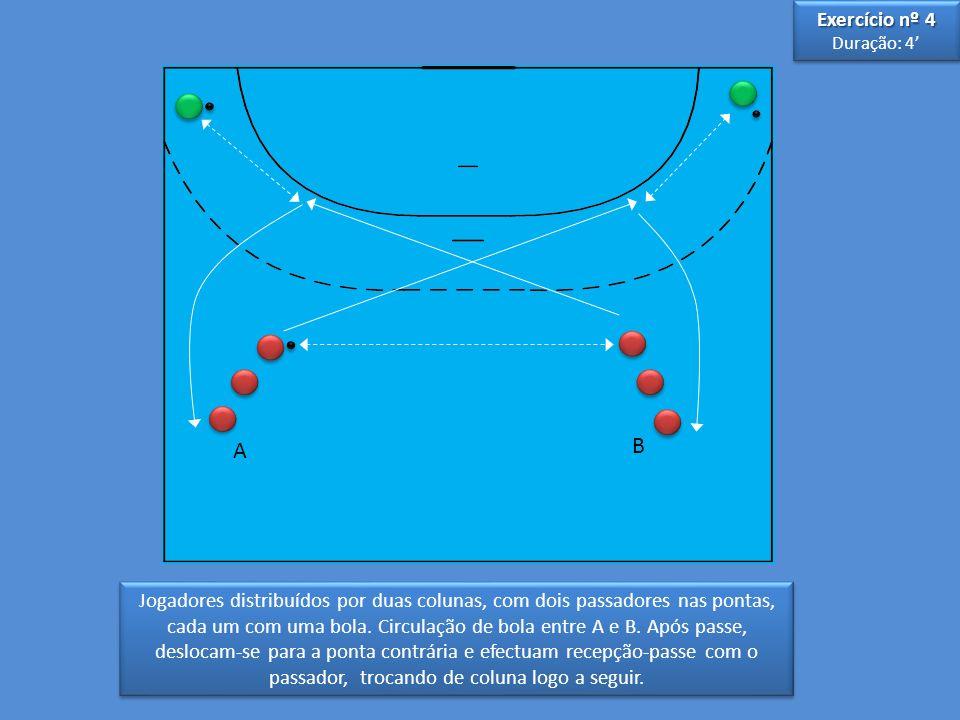 Jogadores distribuídos por duas colunas, com dois passadores nas pontas, cada um com uma bola. Circulação de bola entre A e B. Após passe, deslocam-se