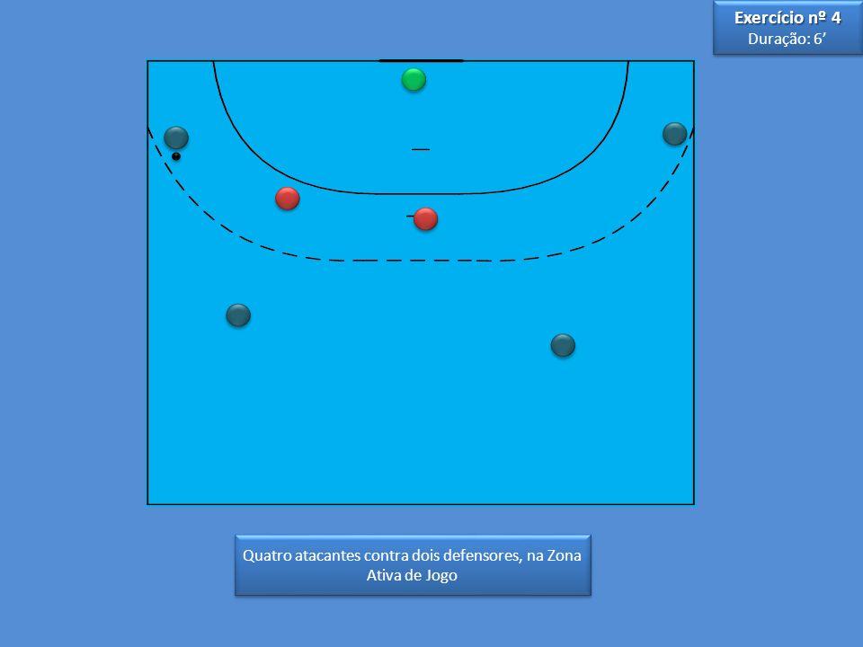 Quatro atacantes contra dois defensores, na Zona Ativa de Jogo Exercício nº 4 Duração: 6 Exercício nº 4 Duração: 6