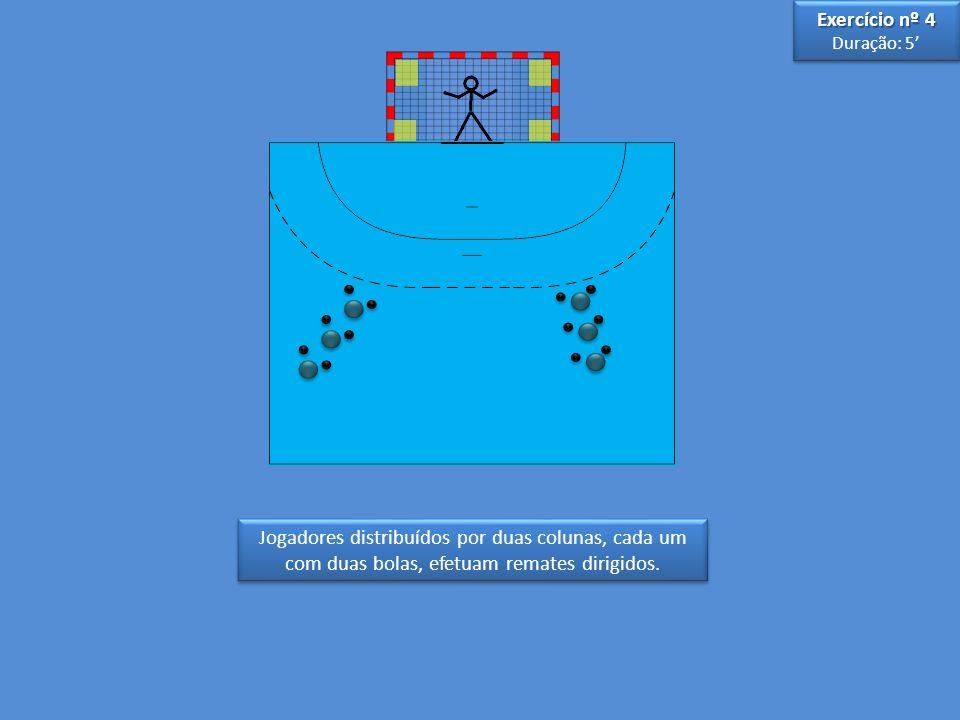 Jogadores distribuídos por duas colunas, cada um com duas bolas, efetuam remates dirigidos. Exercício nº 4 Duração: 5 Exercício nº 4 Duração: 5