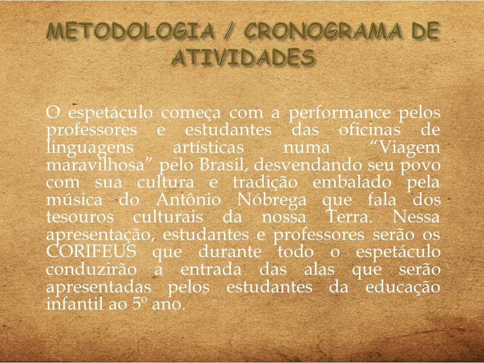 O espetáculo começa com a performance pelos professores e estudantes das oficinas de linguagens artísticas numa Viagem maravilhosa pelo Brasil, desven