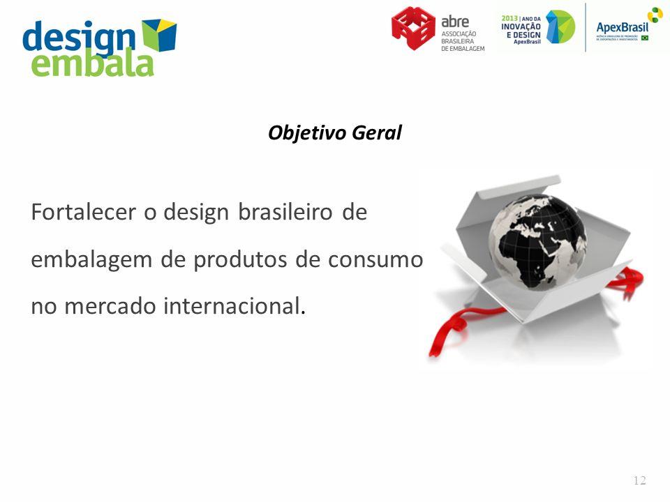 Objetivo Geral Fortalecer o design brasileiro de embalagem de produtos de consumo no mercado internacional. 12