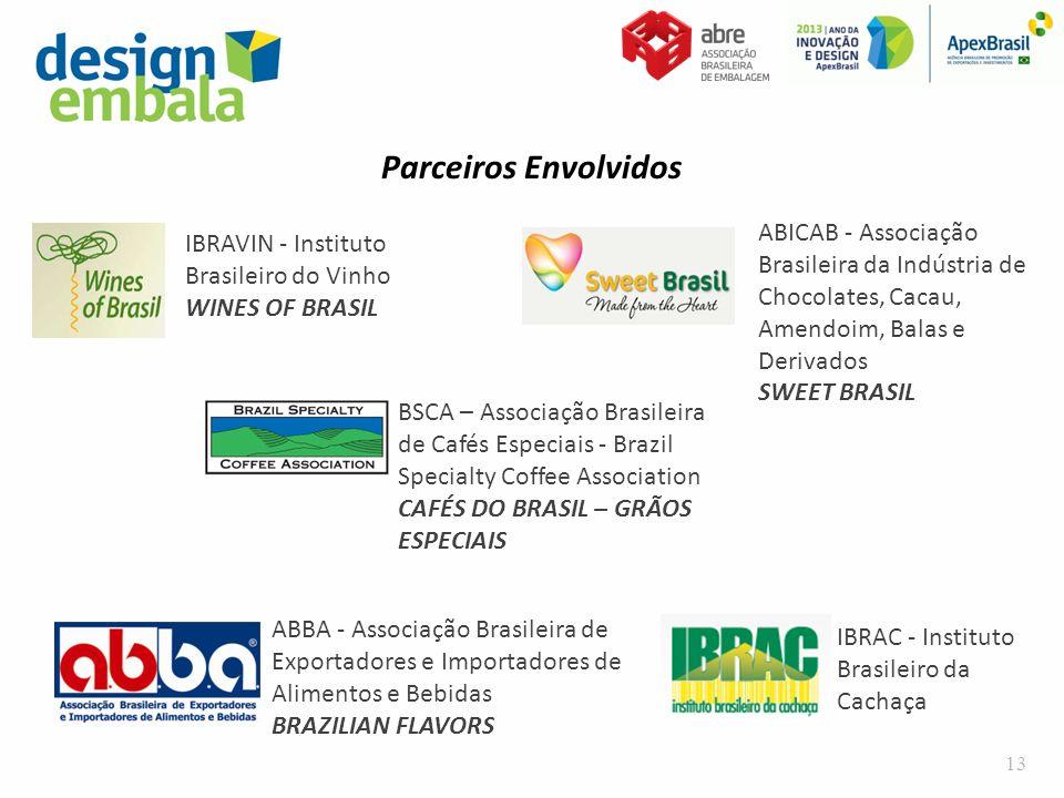 ABICAB - Associação Brasileira da Indústria de Chocolates, Cacau, Amendoim, Balas e Derivados SWEET BRASIL IBRAVIN - Instituto Brasileiro do Vinho WIN
